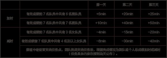 中国MBA海岸赛